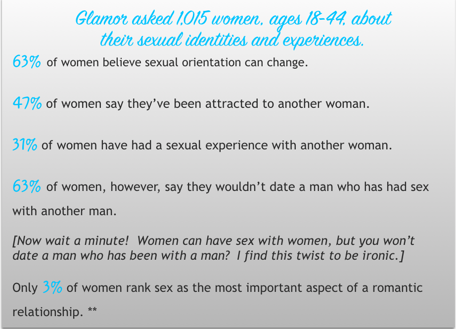 Glamor Sex Survey Statistics
